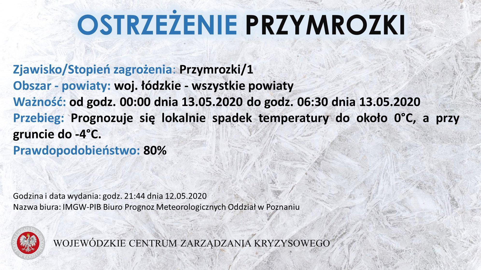 OSTRZEŻENIE PRZYMROZKI  Zjawisko/Stopień zagrożenia: Przymrozki/1  Obszar - powi...
