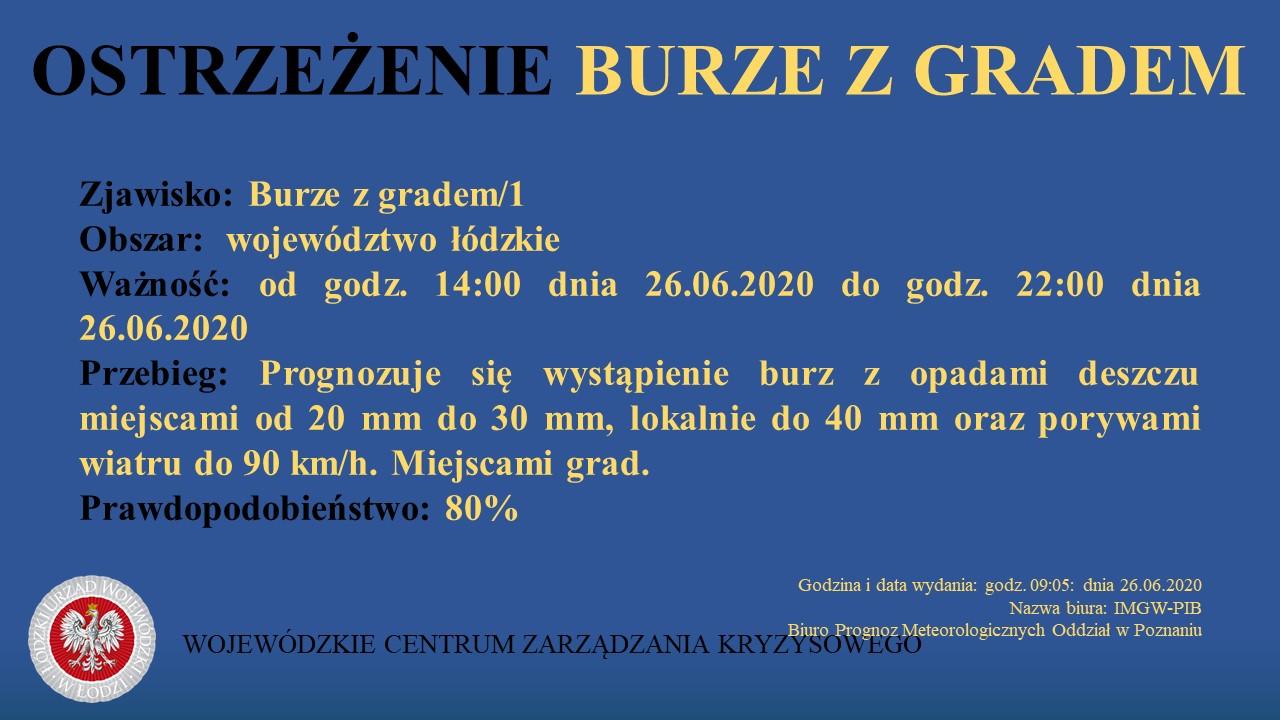 Ostrzeżenie meteorologiczne  Zjawisko: Burze z gradem/1  Powiaty: województwo łó...
