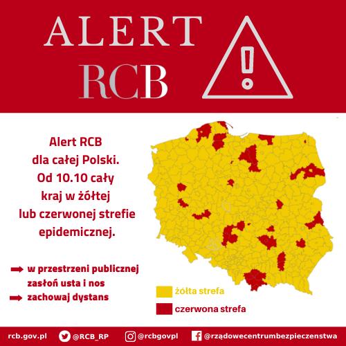 #AlertRCB